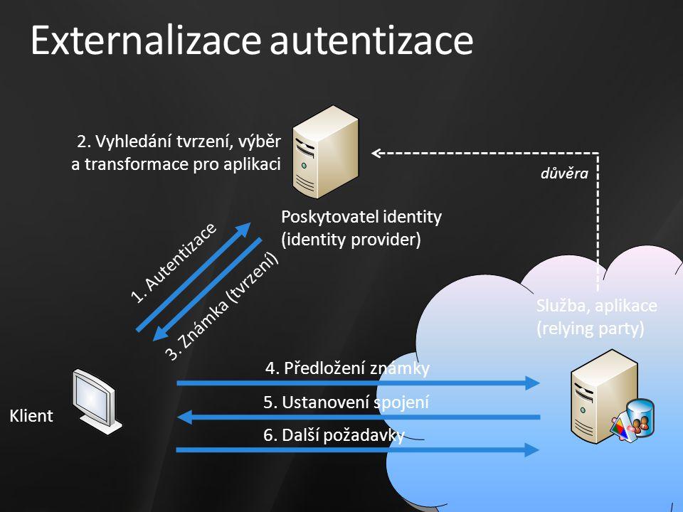 Poskytovatel identity (identity provider) Externalizace autentizace 4. Předložení známky důvěra 2. Vyhledání tvrzení, výběr a transformace pro aplikac