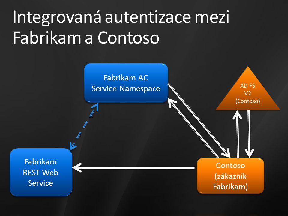 Integrovaná autentizace mezi Fabrikam a Contoso Fabrikam AC Service Namespace Fabrikam AC Service Namespace Fabrikam REST Web Service Contoso (zákazní