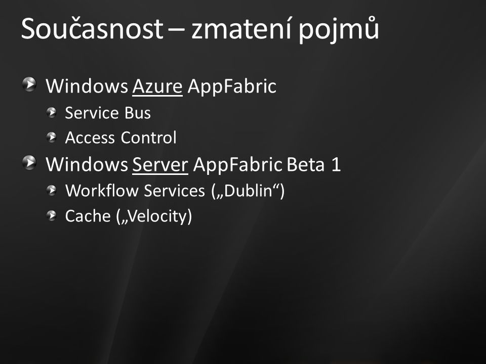 "Současnost – zmatení pojmů Windows Azure AppFabric Service Bus Access Control Windows Server AppFabric Beta 1 Workflow Services (""Dublin ) Cache (""Velocity)"
