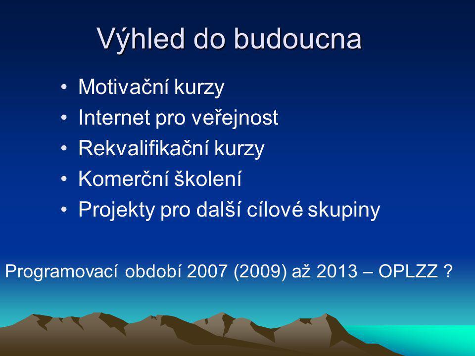 Výhled do budoucna Motivační kurzy Internet pro veřejnost Rekvalifikační kurzy Komerční školení Projekty pro další cílové skupiny Programovací období 2007 (2009) až 2013 – OPLZZ