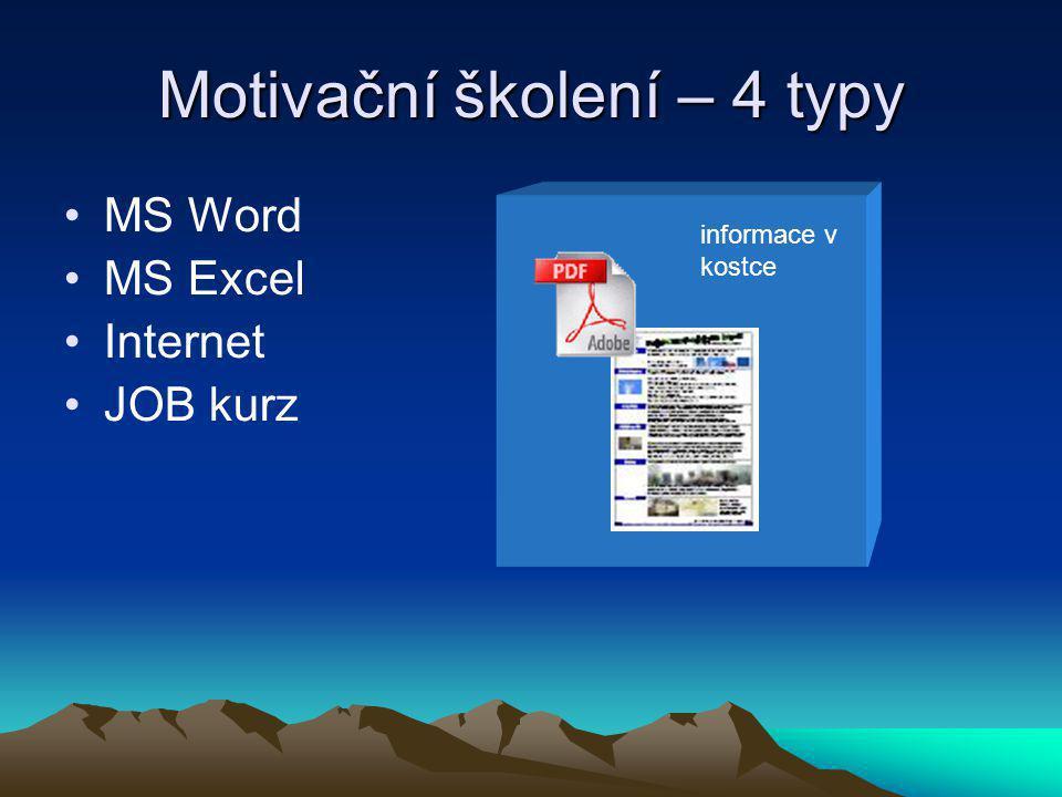 Motivační školení – 4 typy MS Word MS Excel Internet JOB kurz informace v kostce