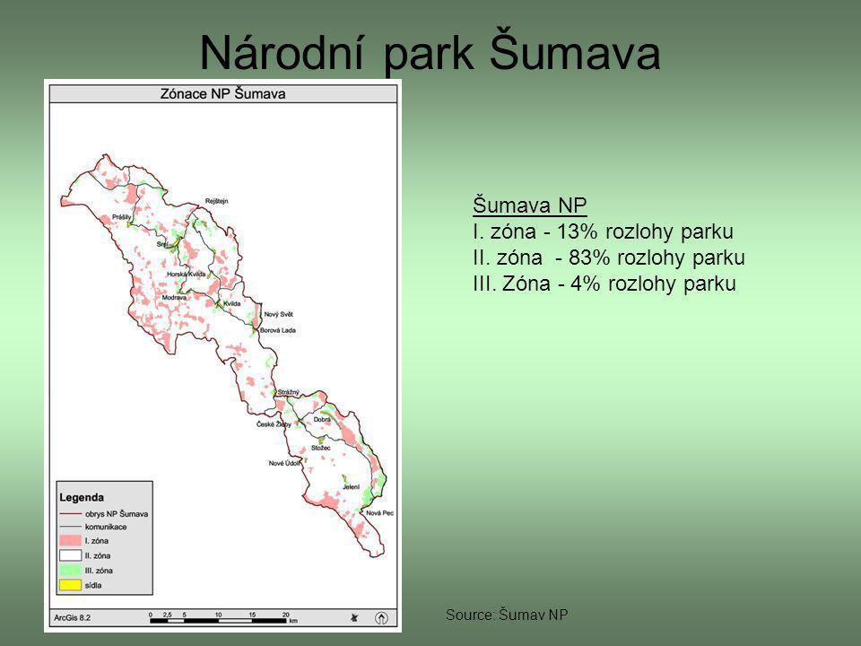 Národní park Šumava Šumava NP I. zóna - 13% rozlohy parku II. zóna - 83% rozlohy parku III. Zóna - 4% rozlohy parku Source: Šumav NP