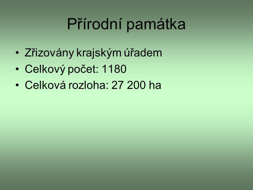 Přírodní památka Zřizovány krajským úřadem Celkový počet: 1180 Celková rozloha: 27 200 ha