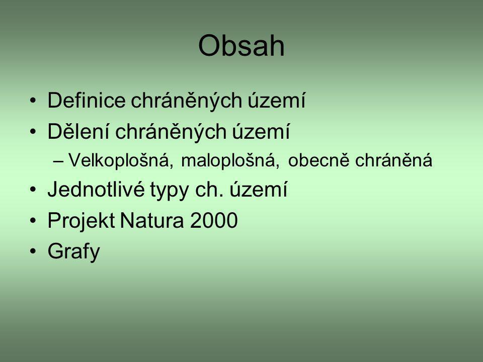 Obsah Definice chráněných území Dělení chráněných území –Velkoplošná, maloplošná, obecně chráněná Jednotlivé typy ch. území Projekt Natura 2000 Grafy