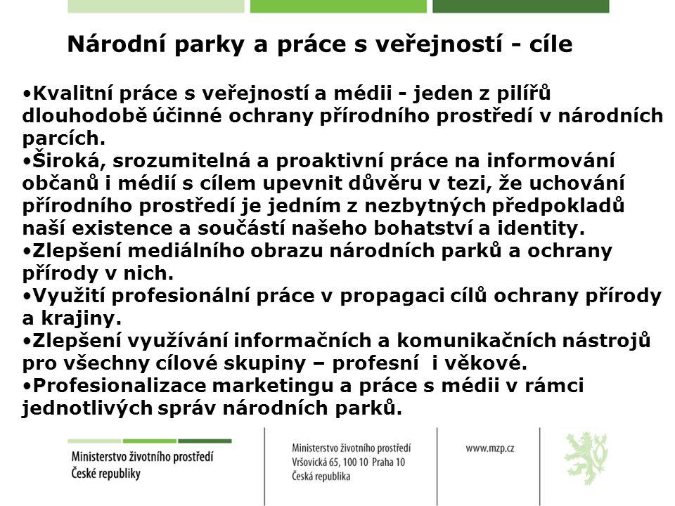 Národní parky a práce s veřejností - cíle Kvalitní práce s veřejností a médii - jeden z pilířů dlouhodobě účinné ochrany přírodního prostředí v národních parcích.