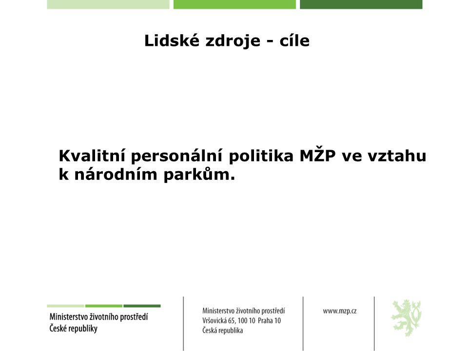 Lidské zdroje - cíle Kvalitní personální politika MŽP ve vztahu k národním parkům.