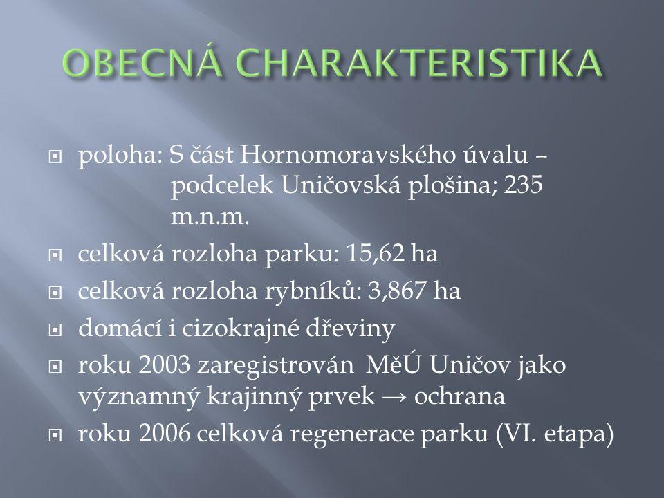  poloha: S část Hornomoravského úvalu – podcelek Uničovská plošina; 235 m.n.m.  celková rozloha parku: 15,62 ha  celková rozloha rybníků: 3,867 ha