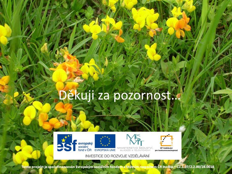 Děkuji za pozornost… Tento projekt je spolufinancován Evropským sociálním fondem a Státním rozpočtem ČR InoBio – CZ.1.07/2.2.00/28.0018