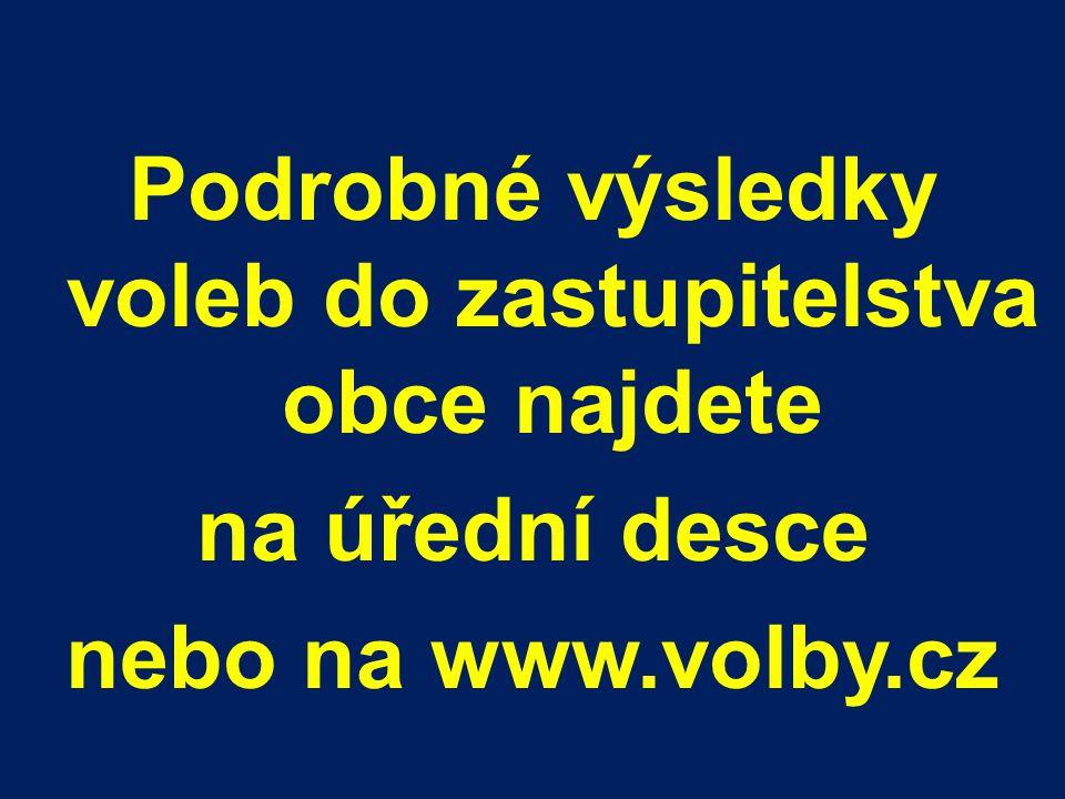 KNIHOVNA BUDE V PÁTEK 15. 10. 2010 ZAVŘENA.