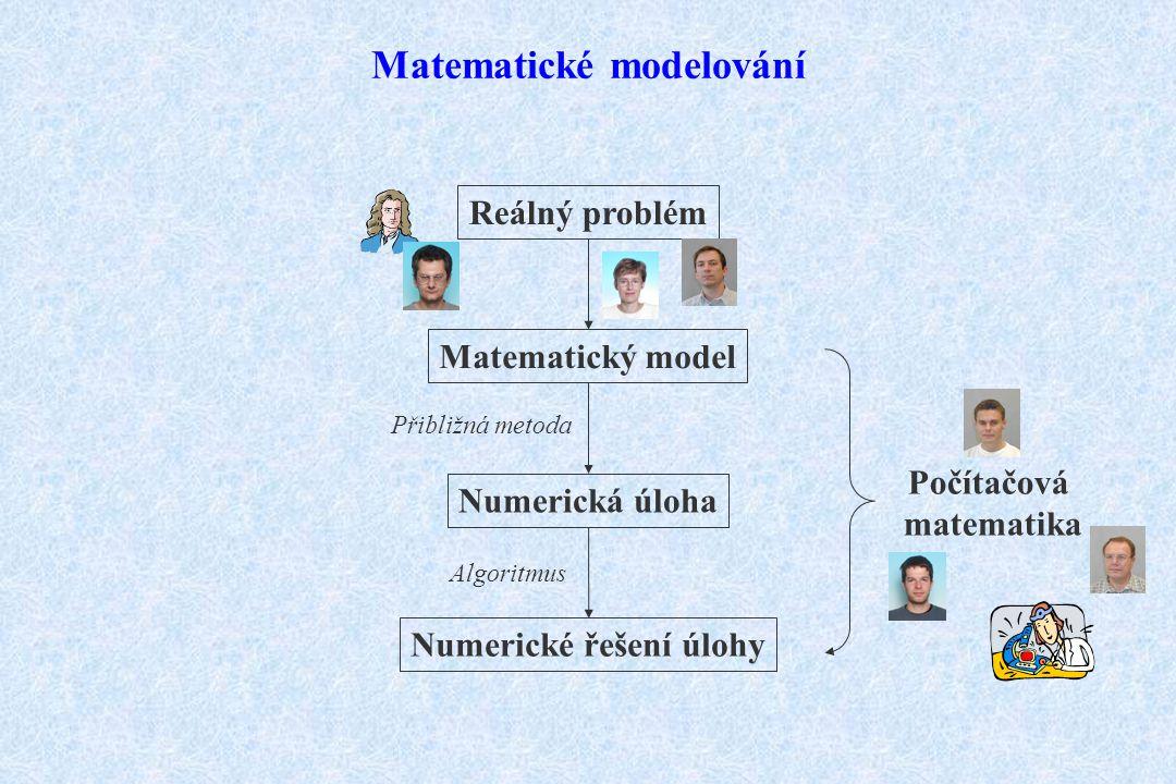 Matematické modelování Reálný problém Matematický model Numerická úloha Numerické řešení úlohy Počítačová matematika Přibližná metoda Algoritmus