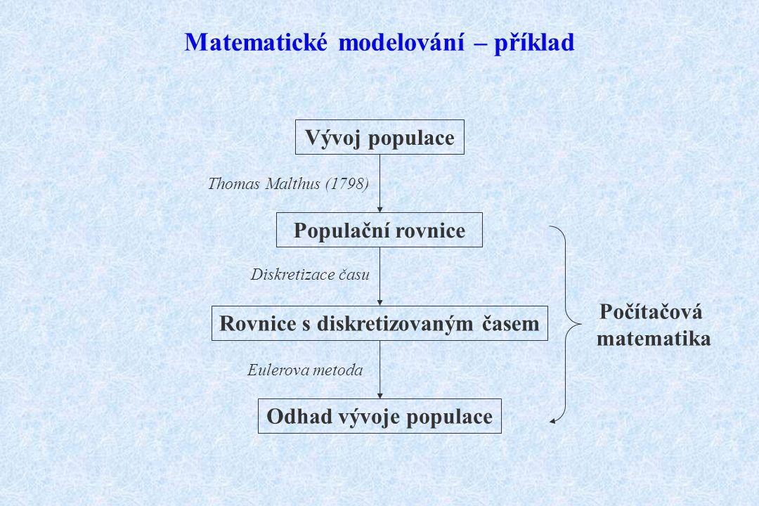 Matematické modelování – příklad Vývoj populace Populační rovnice Rovnice s diskretizovaným časem Odhad vývoje populace Počítačová matematika Diskreti
