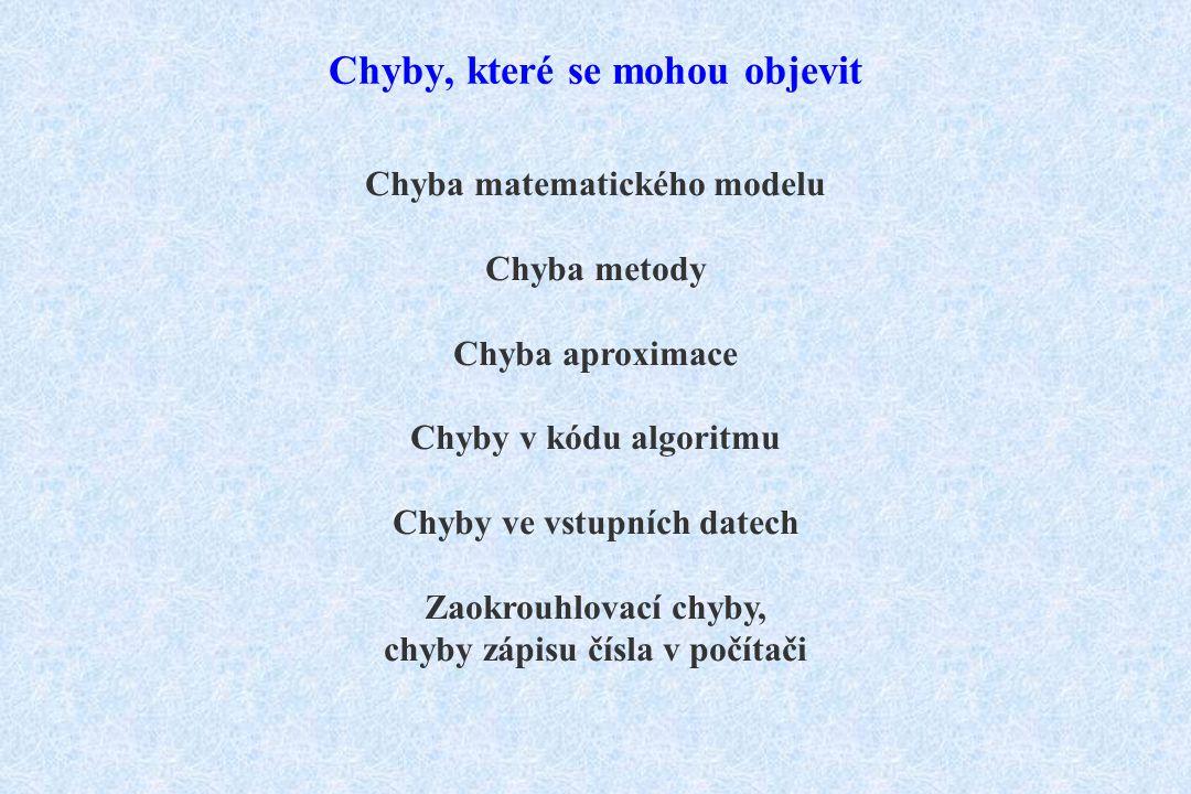 Chyby, které se mohou objevit Chyba matematického modelu Chyba metody Chyba aproximace Chyby v kódu algoritmu Chyby ve vstupních datech Zaokrouhlovací