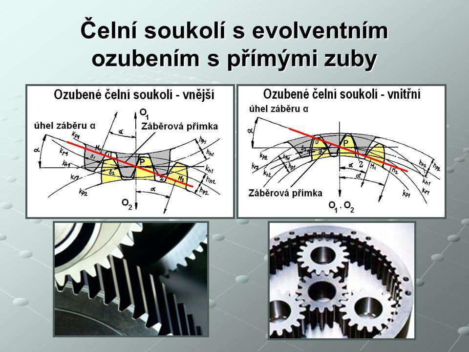 Základní výpočty ozubených kol Parametr Zn.