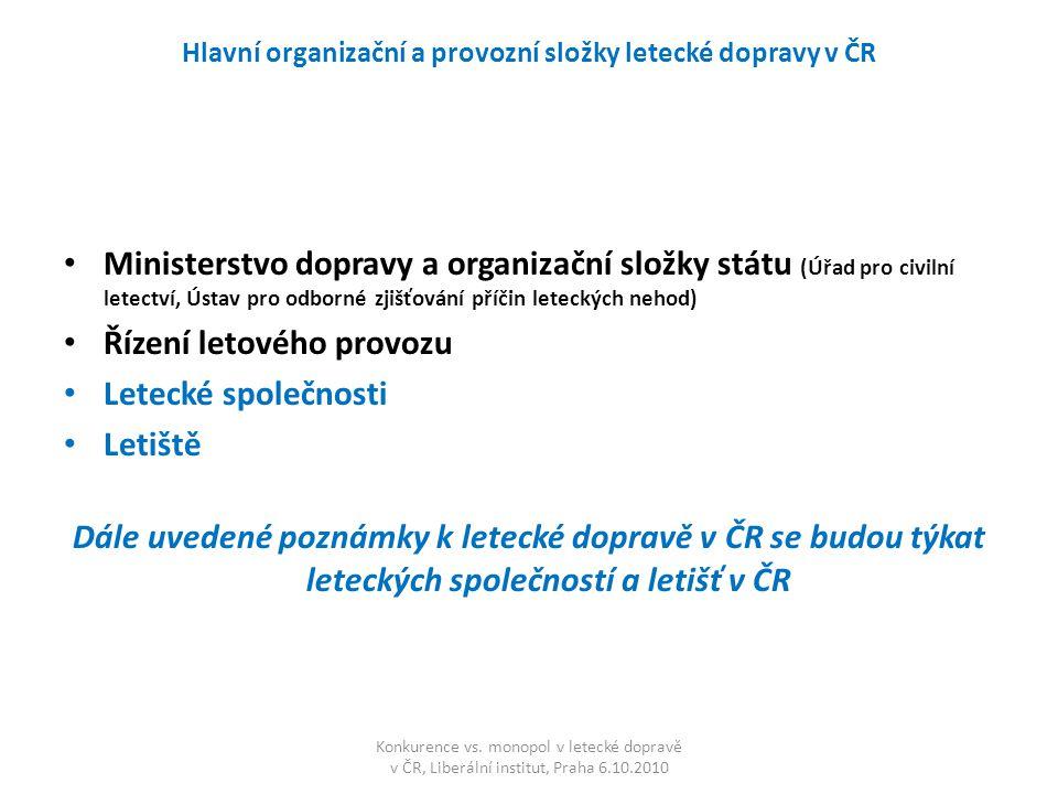 Hlavní organizační a provozní složky letecké dopravy v ČR Ministerstvo dopravy a organizační složky státu (Úřad pro civilní letectví, Ústav pro odborn