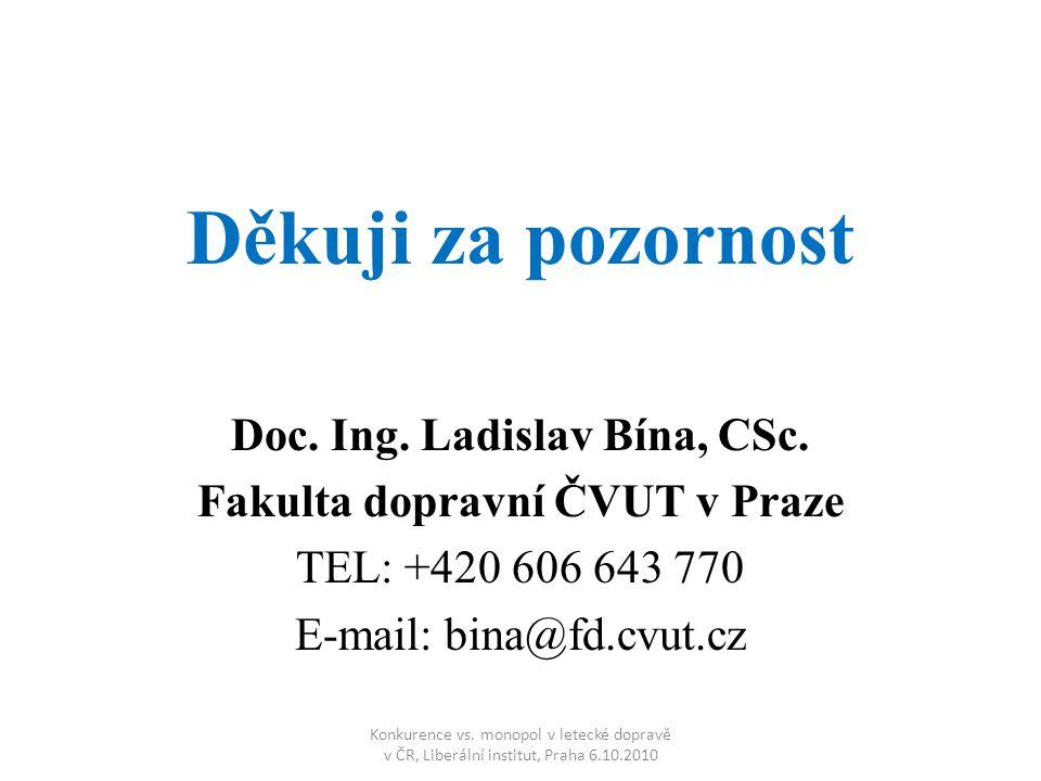 Děkuji za pozornost Doc. Ing. Ladislav Bína, CSc. Fakulta dopravní ČVUT v Praze TEL: +420 606 643 770 E-mail: bina@fd.cvut.cz Konkurence vs. monopol v