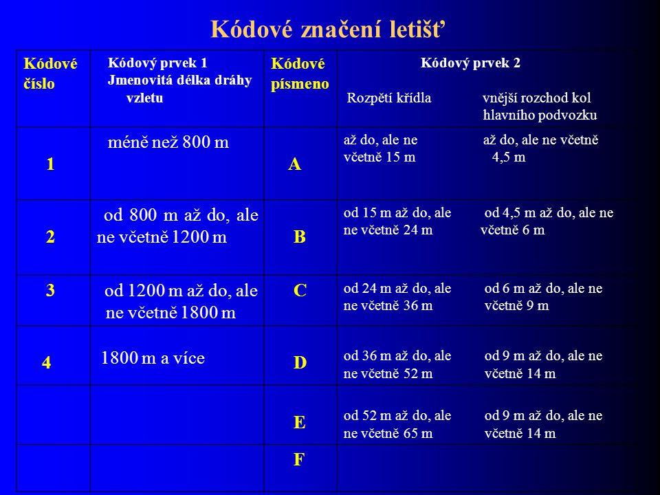 Kódové značení letišť Kódové číslo Kódový prvek 1 Jmenovitá délka dráhy vzletu Kódové písmeno Kódový prvek 2 Rozpětí křídla vnější rozchod kol hlavníh