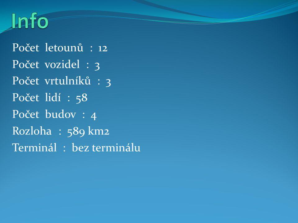 Počet letounů : 12 Počet vozidel : 3 Počet vrtulníků : 3 Počet lidí : 58 Počet budov : 4 Rozloha : 589 km2 Terminál : bez terminálu