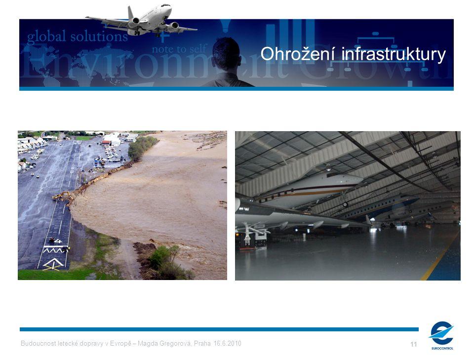 Budoucnost letecké dopravy v Evropě – Magda Gregorová, Praha 16.6.2010 11 Ohrožení infrastruktury