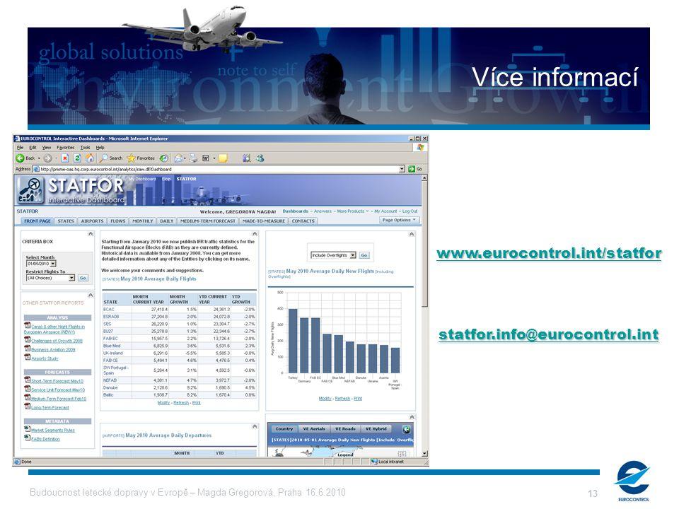 Budoucnost letecké dopravy v Evropě – Magda Gregorová, Praha 16.6.2010 13 Více informací www.eurocontrol.int/statfor statfor.info@eurocontrol.int