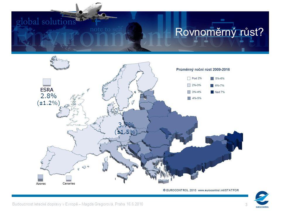 Budoucnost letecké dopravy v Evropě – Magda Gregorová, Praha 16.6.2010 3 Rovnoměrný růst.