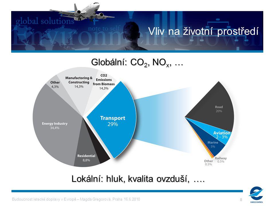 Budoucnost letecké dopravy v Evropě – Magda Gregorová, Praha 16.6.2010 8 Vliv na životní prostředí Globální: CO 2, NO x, … Lokální: hluk, kvalita ovzduší, ….