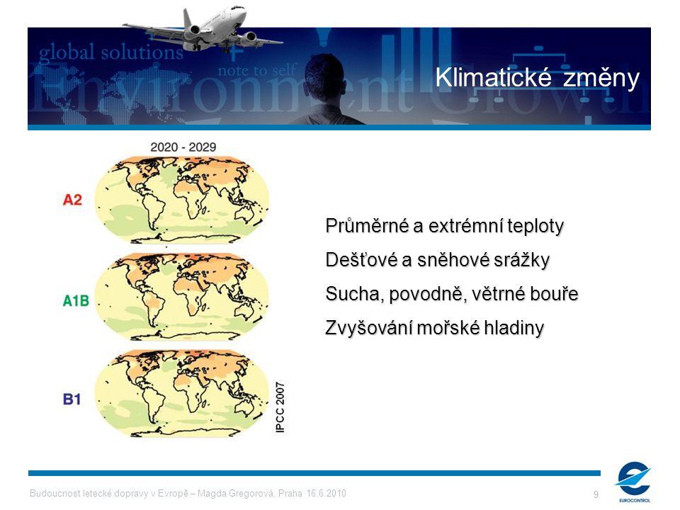 Budoucnost letecké dopravy v Evropě – Magda Gregorová, Praha 16.6.2010 9 Klimatické změny Průměrné a extrémní teploty Dešťové a sněhové srážky Sucha, povodně, větrné bouře Zvyšování mořské hladiny