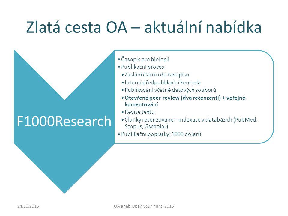 Zlatá cesta OA – aktuální nabídka 24.10.2013OA aneb Open your mind 2013 F1000Research Časopis pro biologii Publikační proces Zaslání článku do časopisu Interní předpublikační kontrola Publikování včetně datových souborů Otevřené peer-review (dva recenzenti) + veřejné komentování Revize textu Články recenzované – indexace v databázích (PubMed, Scopus, Gscholar) Publikační poplatky: 1000 dolarů