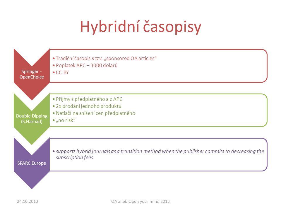 Hybridní časopisy Springer - OpenChoice Tradiční časopis s tzv.