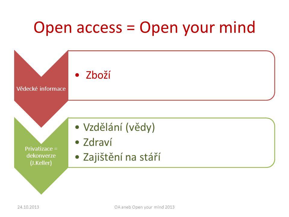 Open access = Open your mind Privatizace = dekonverze (J.Keller) Paradox Odkup vlastních výrobků Vědci dávají zdarma vydavatelům své ideje, myšlenky, nápady – výsledky své duševní práce 24.10.2013OA aneb Open your mind 2013