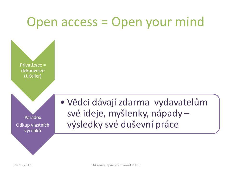 Open access = Open your mind Cyklus vědecké komunikace Kupujeme si přístup do IZ, který si umíme zajistit sami Setrvačnost (C.