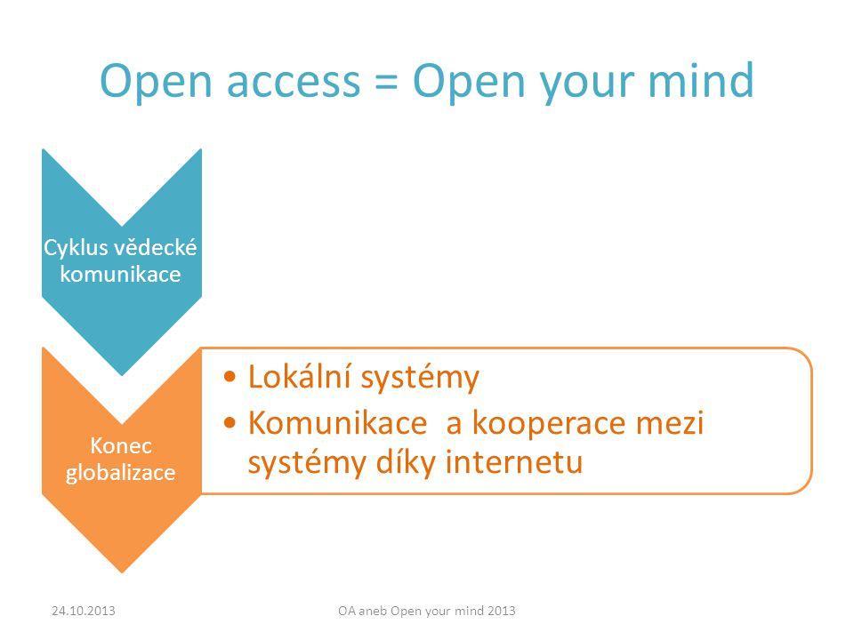 Open access = Open your mind Cyklus vědecké komunikace Konec globalizace Lokální systémy Komunikace a kooperace mezi systémy díky internetu 24.10.2013OA aneb Open your mind 2013