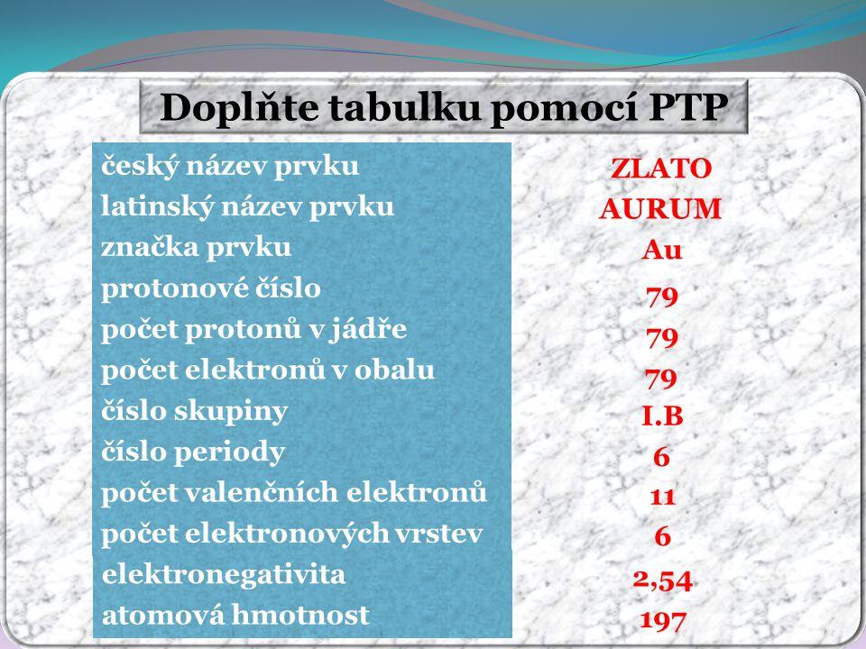 Doplňte tabulku pomocí PTP ZLATO AURUM Au 79 I.B 6 11 6 197 2,54 český název prvku latinský název prvku značka prvku protonové číslo počet protonů v jádře počet elektronů v obalu číslo skupiny číslo periody počet valenčních elektronů počet elektronových vrstev elektronegativita atomová hmotnost