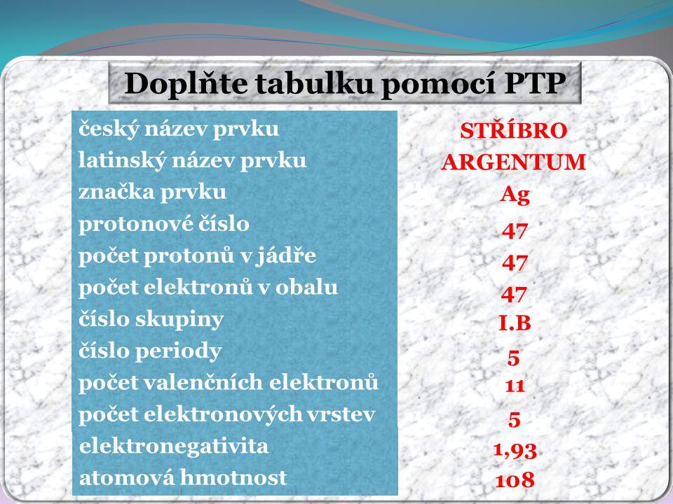 Doplňte tabulku pomocí PTP STŘÍBRO ARGENTUM Ag 47 I.B 5 11 5 108 1,93 český název prvku latinský název prvku značka prvku protonové číslo počet protonů v jádře počet elektronů v obalu číslo skupiny číslo periody počet valenčních elektronů počet elektronových vrstev elektronegativita atomová hmotnost