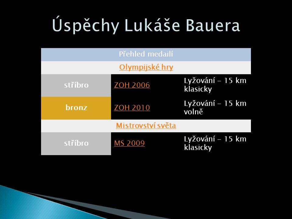 Přehled medailí Olympijské hry stříbroZOH 2006 Lyžování - 15 km klasicky bronzZOH 2010 Lyžování - 15 km volně Mistrovství světa stříbroMS 2009 Lyžování - 15 km klasicky