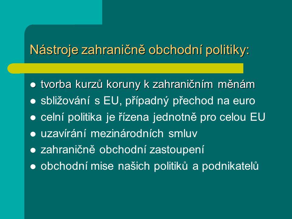 Nástroje zahraničně obchodní politiky: tvorba kurzů koruny k zahraničním měnám tvorba kurzů koruny k zahraničním měnám sbližování s EU, případný přechod na euro celní politika je řízena jednotně pro celou EU uzavírání mezinárodních smluv zahraničně obchodní zastoupení obchodní mise našich politiků a podnikatelů