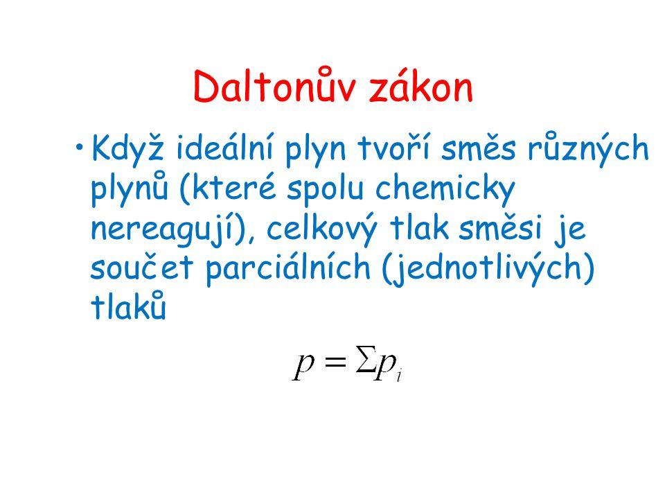Daltonův zákon Když ideální plyn tvoří směs různých plynů (které spolu chemicky nereagují), celkový tlak směsi je součet parciálních (jednotlivých) tl