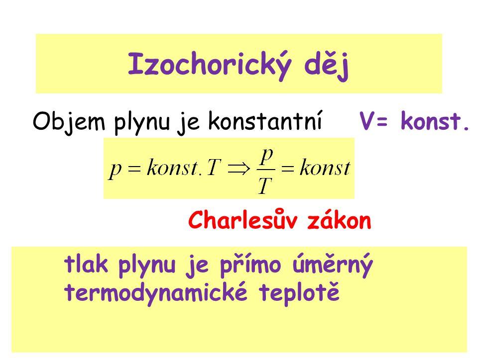 Izochorický děj Objem plynu je konstantní V= konst. Charlesův zákon tlak plynu je přímo úměrný termodynamické teplotě