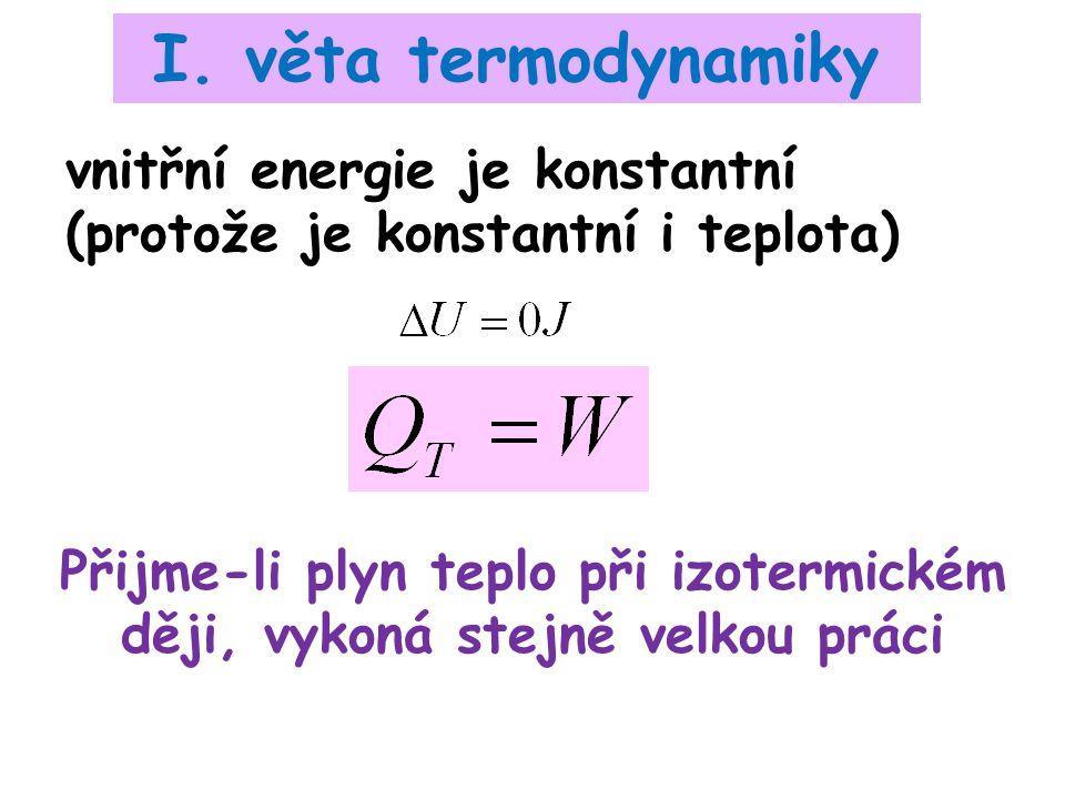I. věta termodynamiky vnitřní energie je konstantní (protože je konstantní i teplota) Přijme-li plyn teplo při izotermickém ději, vykoná stejně velkou