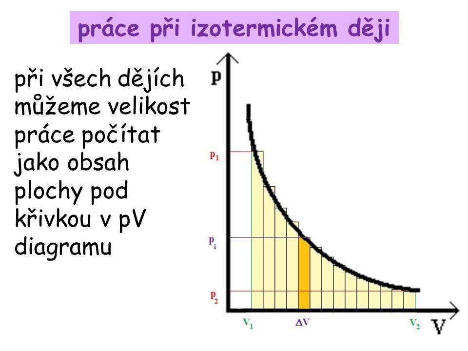 práce při izotermickém ději při všech dějích můžeme velikost práce počítat jako obsah plochy pod křivkou v pV diagramu