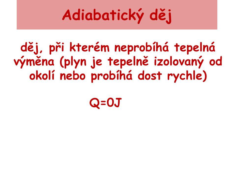 Adiabatický děj děj, při kterém neprobíhá tepelná výměna (plyn je tepelně izolovaný od okolí nebo probíhá dost rychle) Q=0J