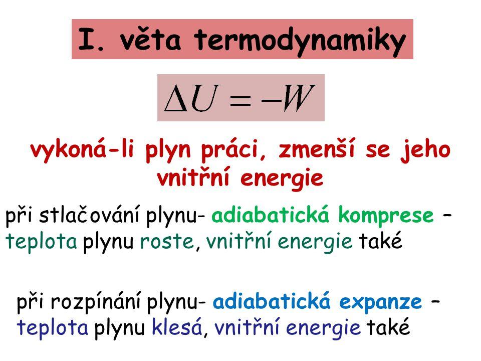I. věta termodynamiky vykoná-li plyn práci, zmenší se jeho vnitřní energie při stlačování plynu- adiabatická komprese – teplota plynu roste, vnitřní e