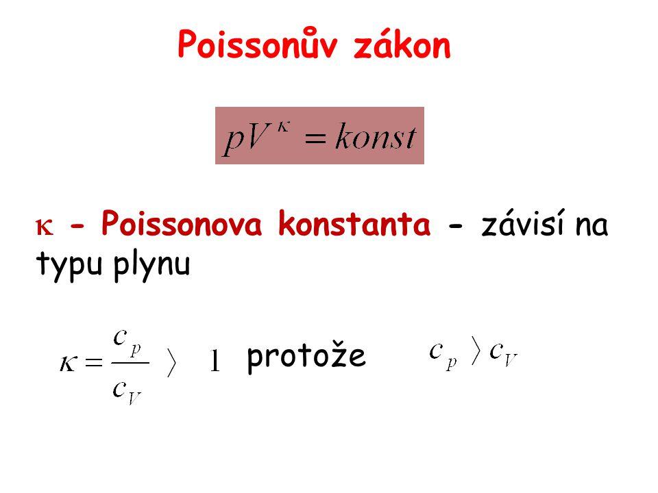 Poissonův zákon  - Poissonova konstanta - závisí na typu plynu protože