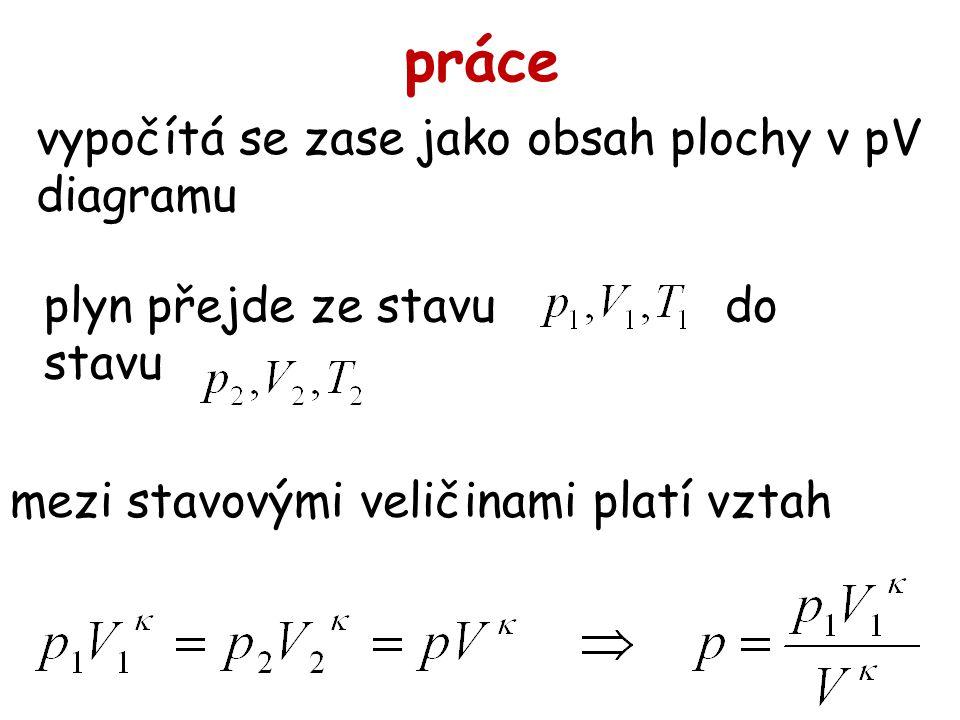 práce vypočítá se zase jako obsah plochy v pV diagramu plyn přejde ze stavu do stavu mezi stavovými veličinami platí vztah