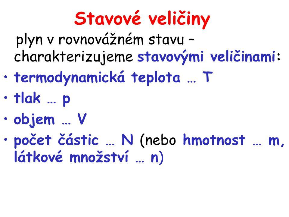 plyn v rovnovážném stavu – charakterizujeme stavovými veličinami: termodynamická teplota … T tlak … p objem … V počet částic … N (nebo hmotnost … m, l