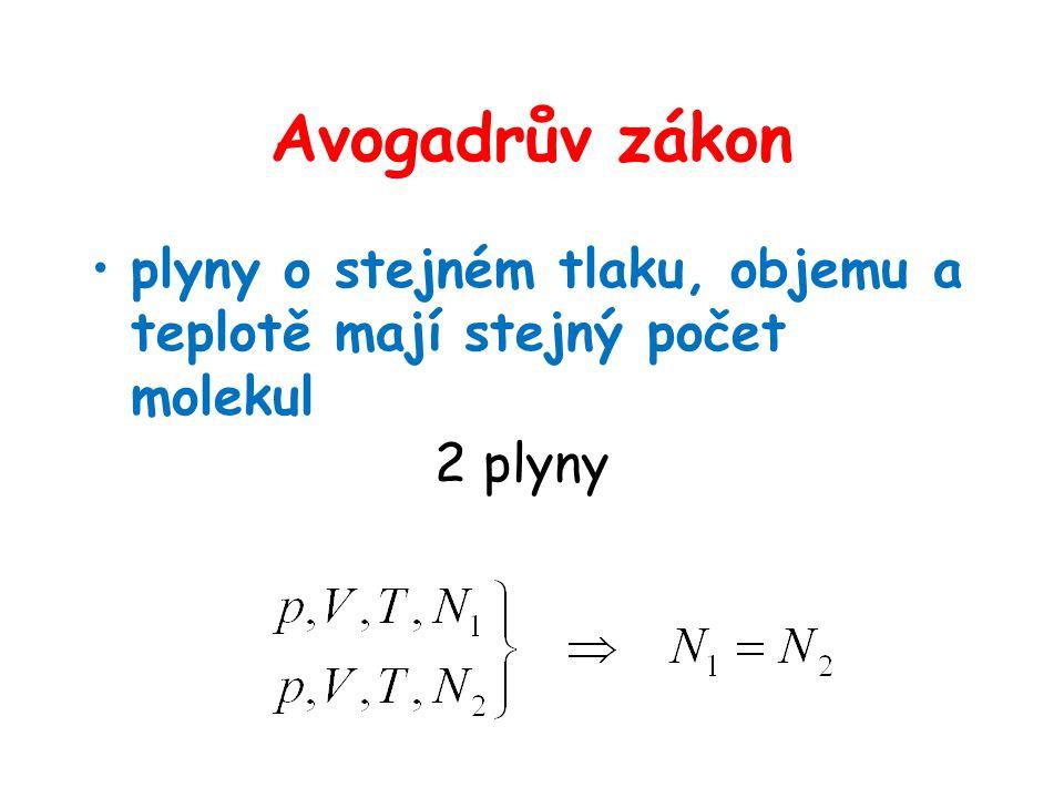 Avogadrův zákon plyny o stejném tlaku, objemu a teplotě mají stejný počet molekul 2 plyny