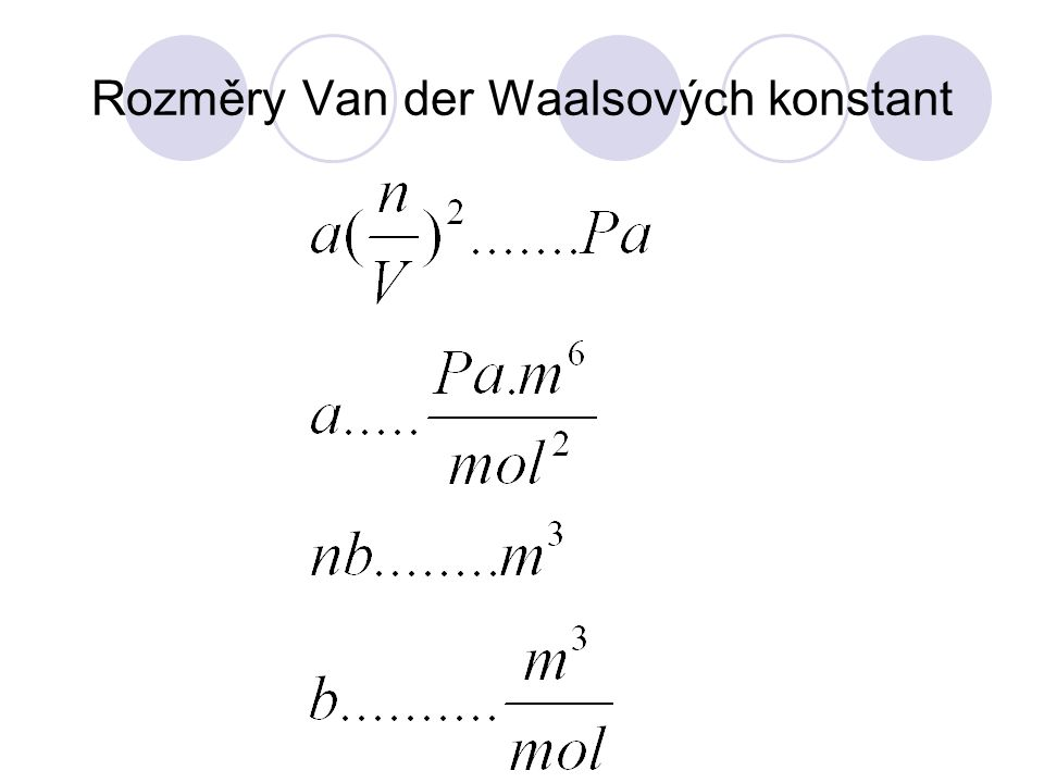 Rozměry Van der Waalsových konstant