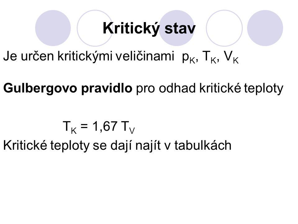 Kritický stav Je určen kritickými veličinamip K, T K, V K Gulbergovo pravidlo pro odhad kritické teploty T K = 1,67 T V Kritické teploty se dají najít