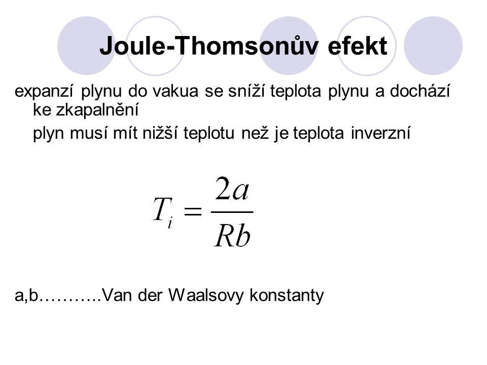 Joule-Thomsonův efekt expanzí plynu do vakua se sníží teplota plynu a dochází ke zkapalnění plyn musí mít nižší teplotu než je teplota inverzní a,b………