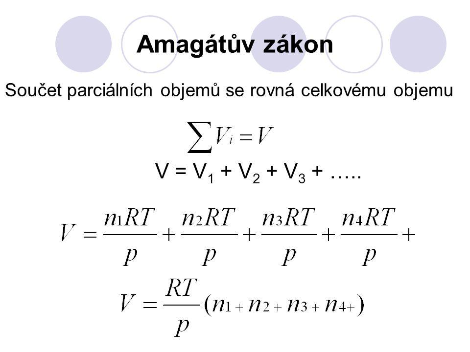 Amagátův zákon Součet parciálních objemů se rovná celkovému objemu V = V 1 + V 2 + V 3 + …..