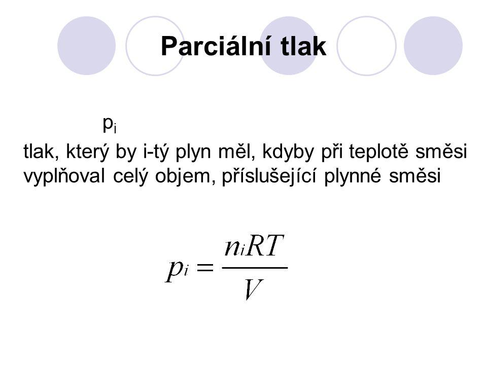 Daltonův zákon Součet parciálních tlaků se rovná celkovému tlaku p = p 1 + p 2 + p 3 + p 4 +…..